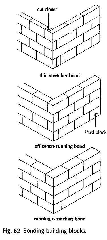 Bonding building blocks