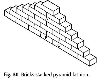 Bricks pyramid