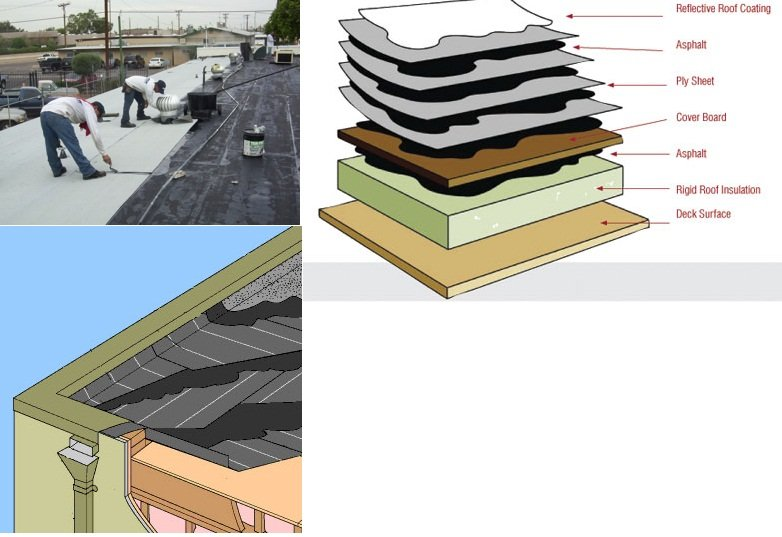 Building Construction Terms And Definitions Image Search