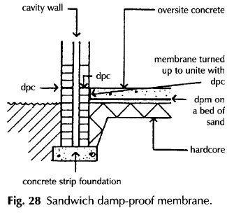Damp proof membrane below floor screed