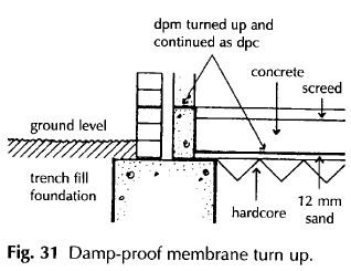 Damp proof membrane turn up