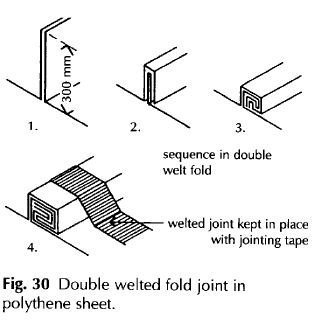 Double welted fold joint in polythene sheet