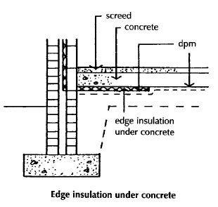 Edge insulation under concrete