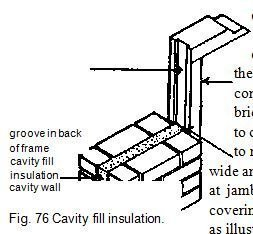 Fig. 76 Cavity fill insulation