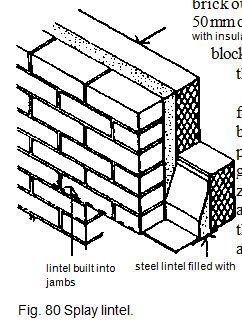 Fig. 80 Splay lintel
