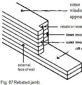 Fig. 87 Rebated jamb