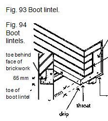 Fig. 94 Boot lintels