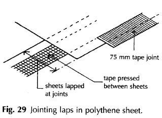Jointing laps in polythene sheet
