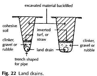 Land drains