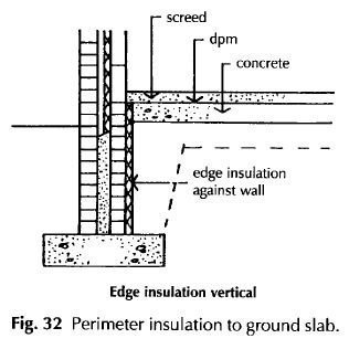 Perimeter insulation to ground slab