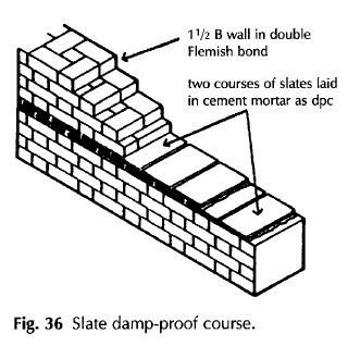 Photo of Slate damp-proof courses