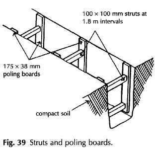 Struts and poling boards