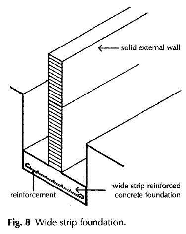 Wide strip foundation