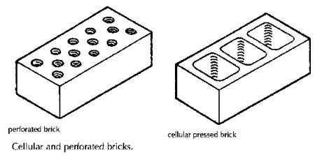 celluar perforated bricks