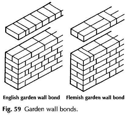 garden wall bonds