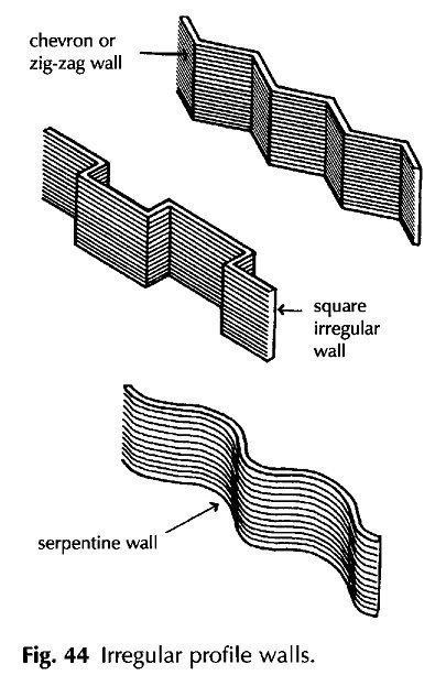 irregular walls